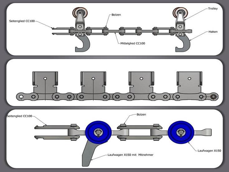 Rohrbahnförderer HA
